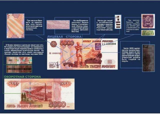Полиция: Фальшивые тысячные банкноты наводнили Минераловодский округ