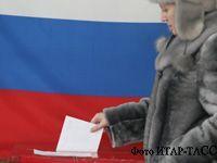 Результаты выборов 12 октября 2008 года