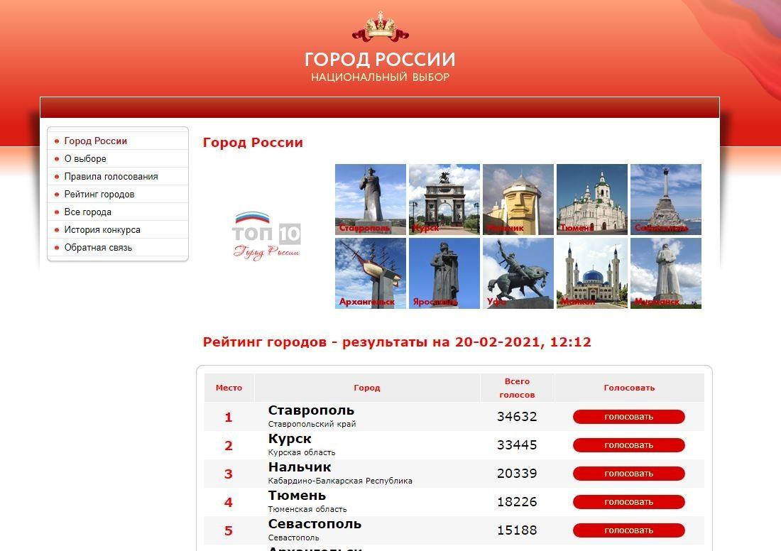 Ставрополь лидирует в борьбе за звание национального символа России